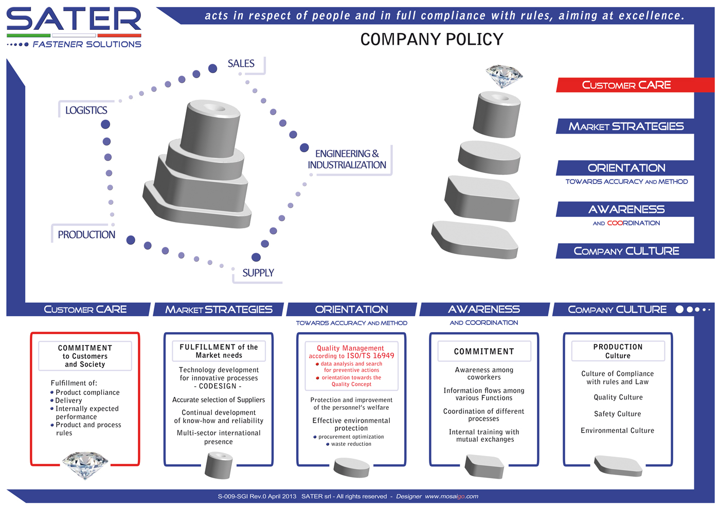 policy sater